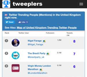 Using Tweeplers to get on the pulse of real-time Twitter trends